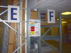 Load Notice Signage